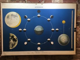 Astronomy Wall Charts